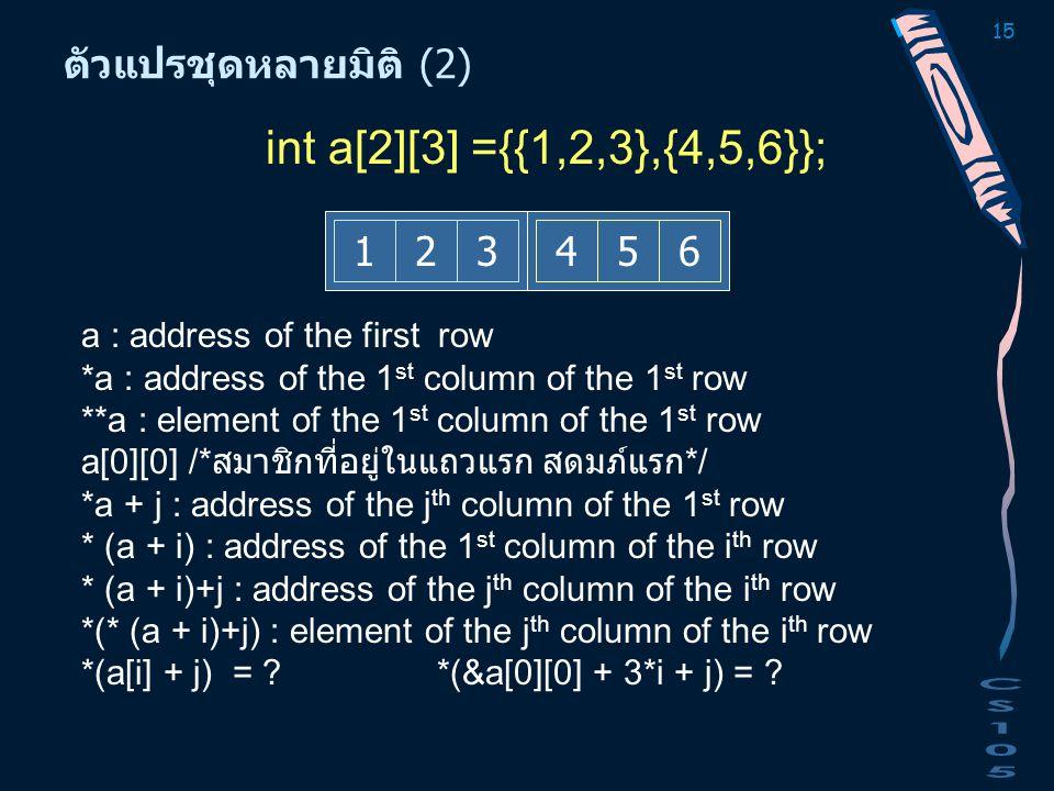int a[2][3] ={{1,2,3},{4,5,6}}; ตัวแปรชุดหลายมิติ (2) 1 2 3 4 5 6